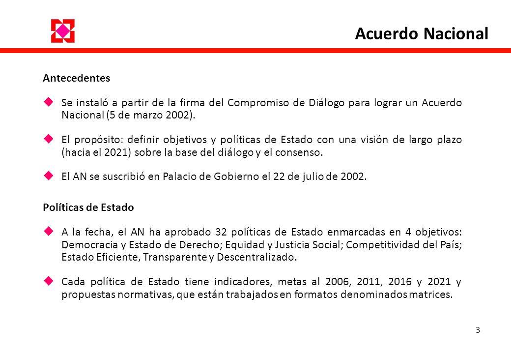 Acuerdo Nacional Antecedentes