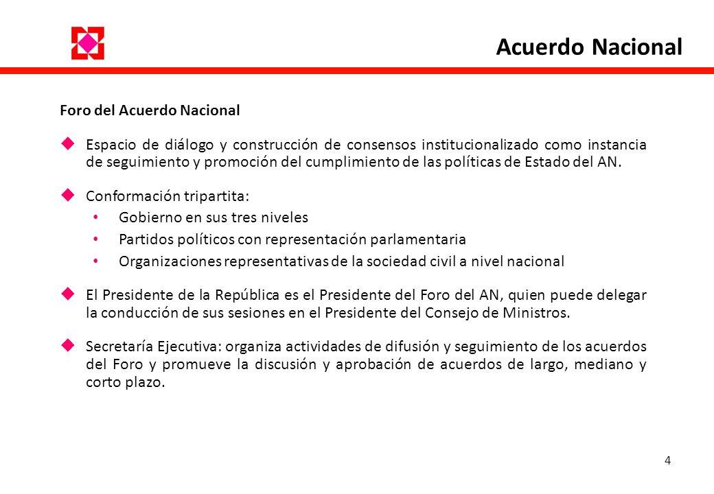 Acuerdo Nacional Foro del Acuerdo Nacional