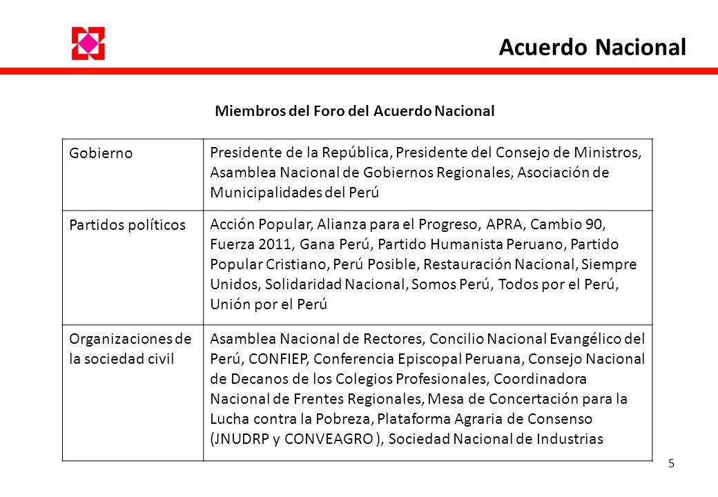 Miembros del Foro del Acuerdo Nacional