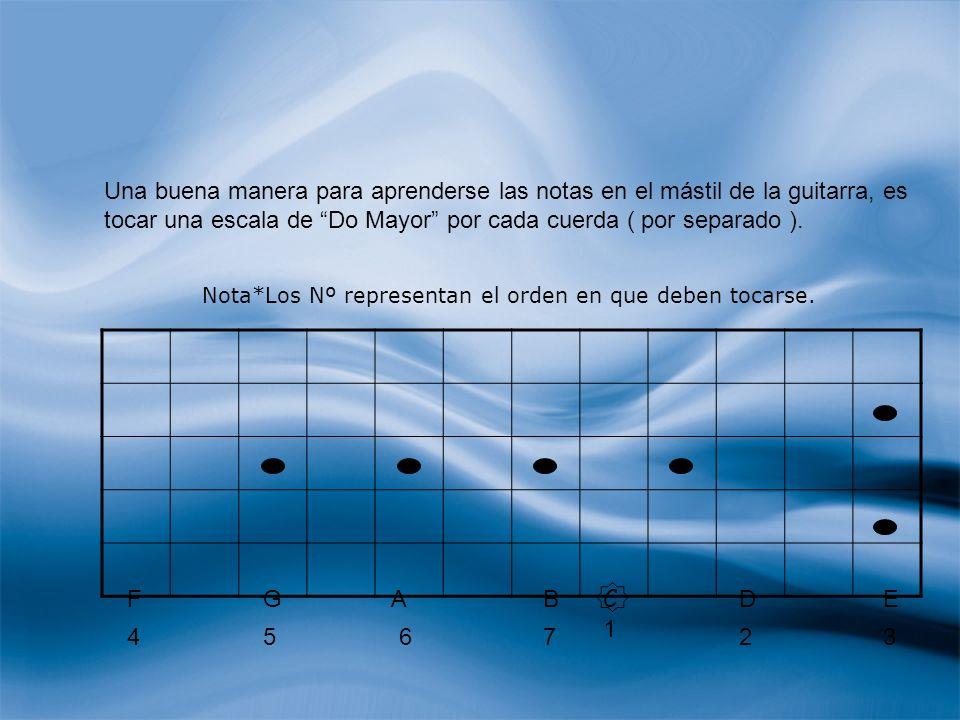 Una buena manera para aprenderse las notas en el mástil de la guitarra, es tocar una escala de Do Mayor por cada cuerda ( por separado ).