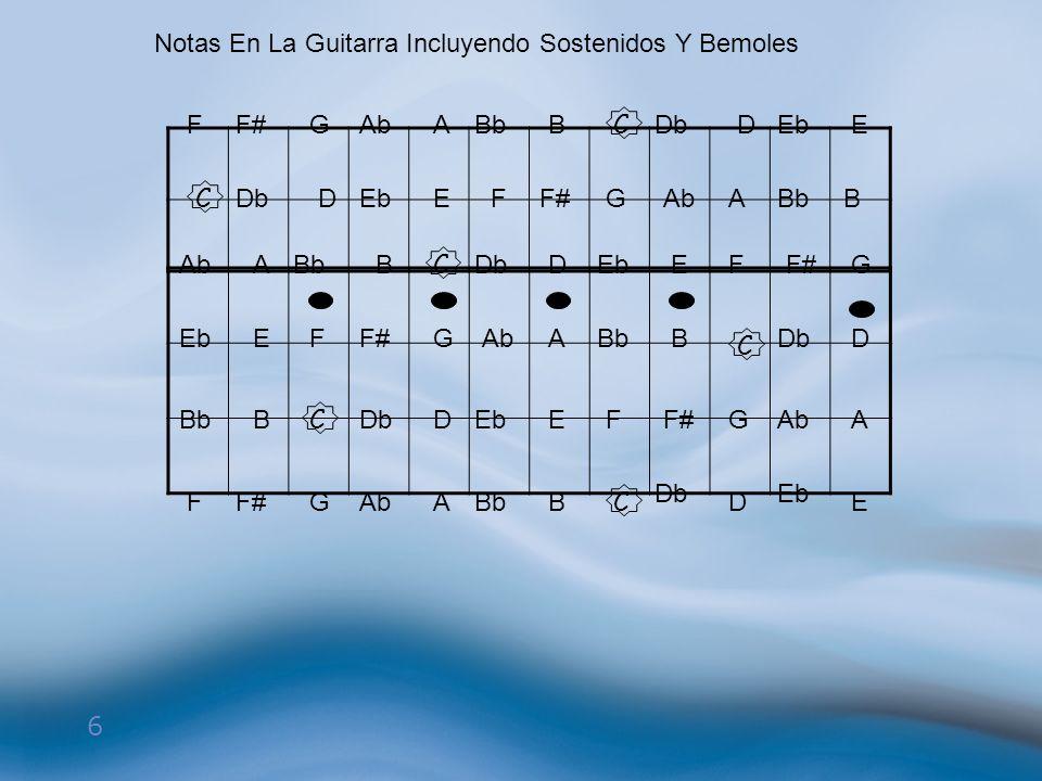 Notas En La Guitarra Incluyendo Sostenidos Y Bemoles
