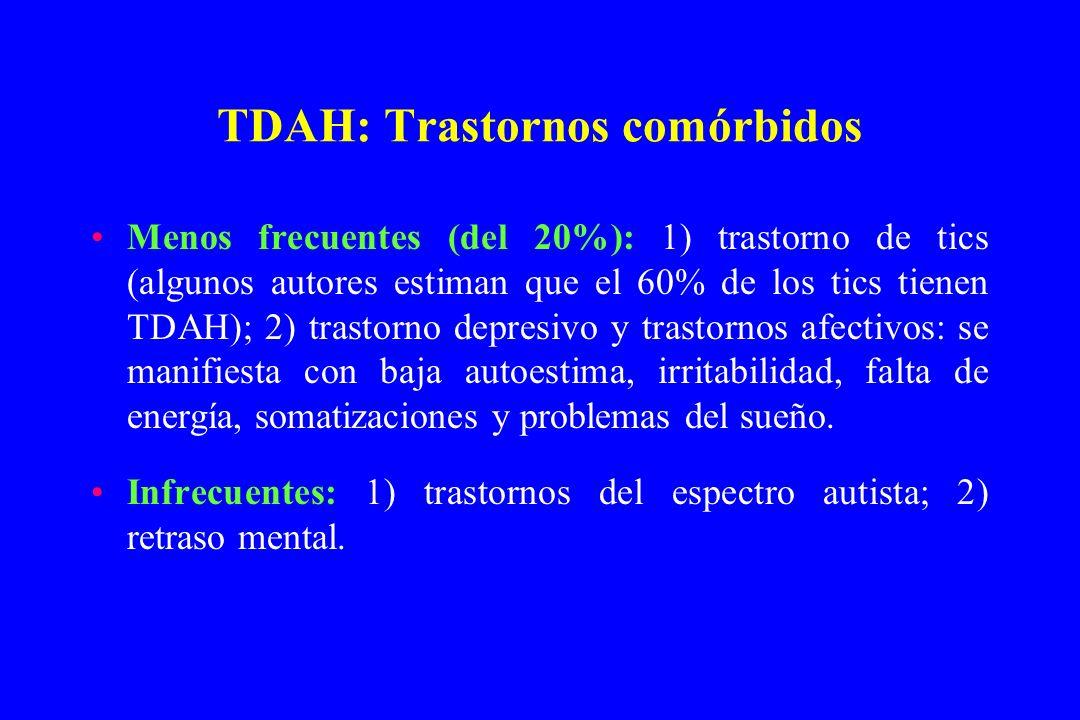 TDAH: Trastornos comórbidos