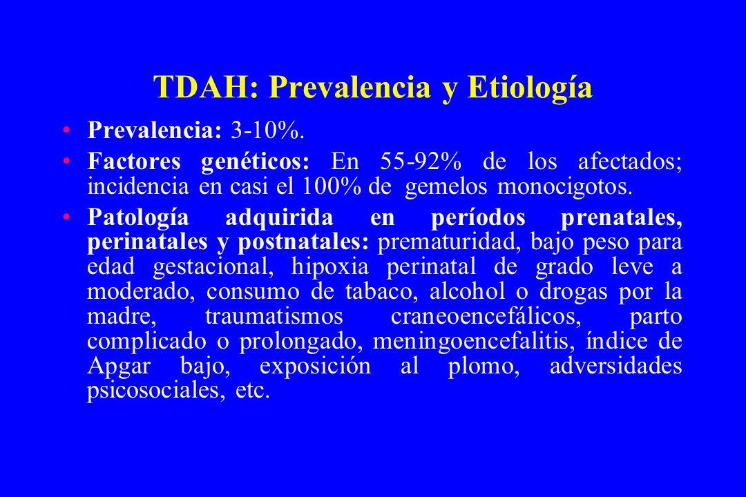TDAH: Prevalencia y Etiología