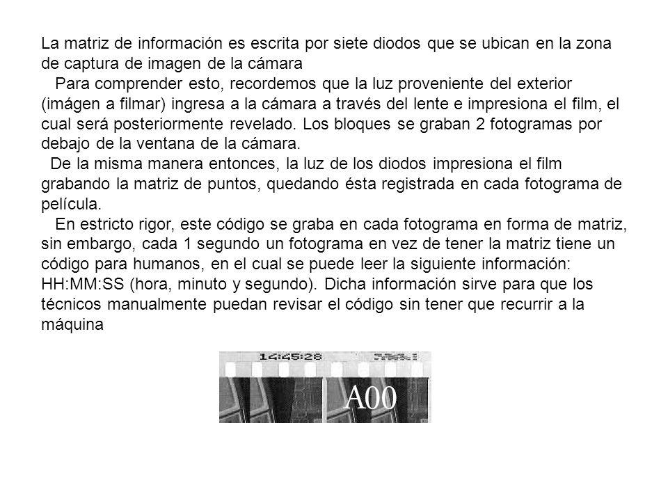 La matriz de información es escrita por siete diodos que se ubican en la zona de captura de imagen de la cámara