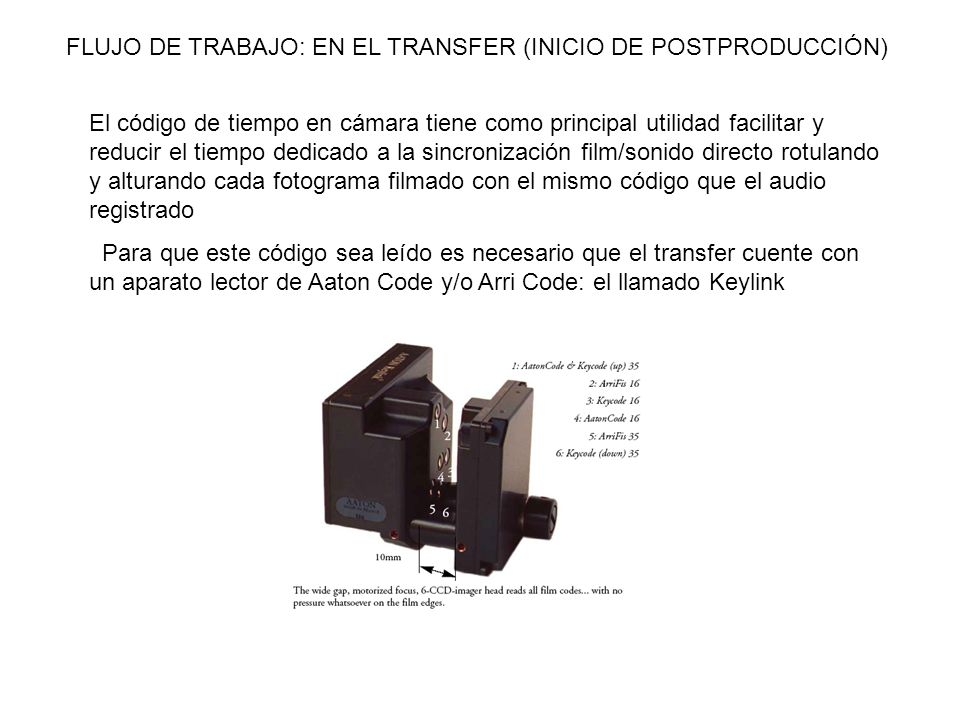 FLUJO DE TRABAJO: EN EL TRANSFER (INICIO DE POSTPRODUCCIÓN)
