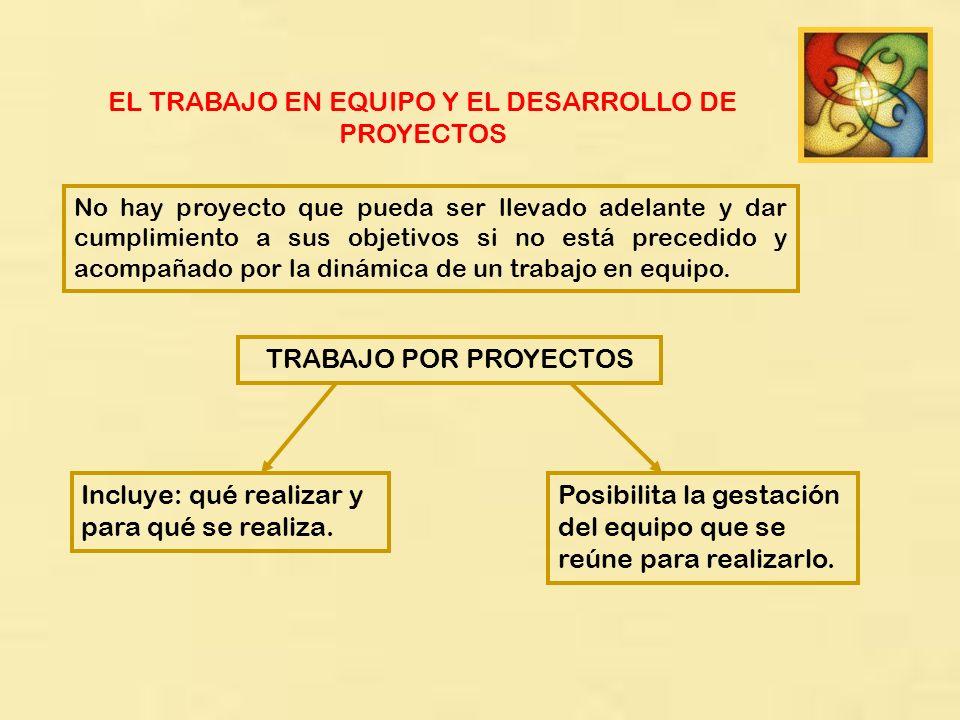 EL TRABAJO EN EQUIPO Y EL DESARROLLO DE PROYECTOS