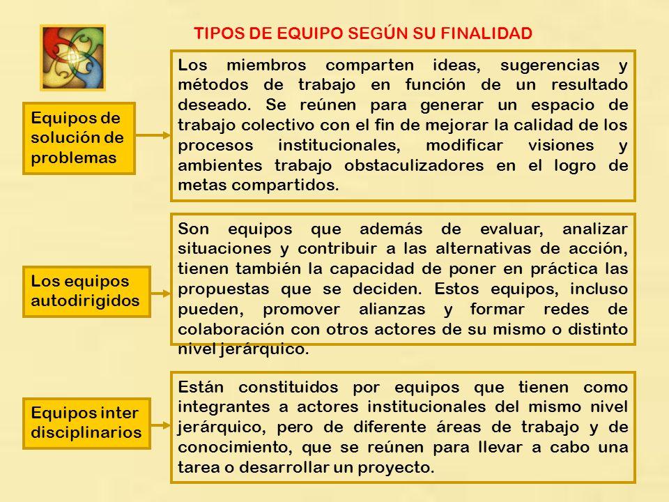 TIPOS DE EQUIPO SEGÚN SU FINALIDAD