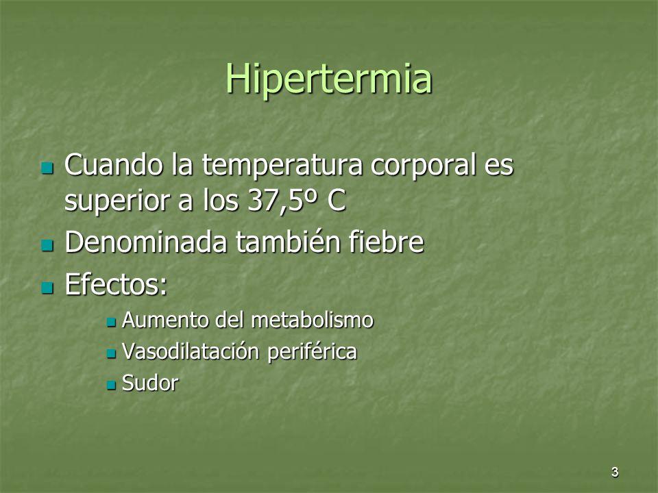 Hipertermia Cuando la temperatura corporal es superior a los 37,5º C