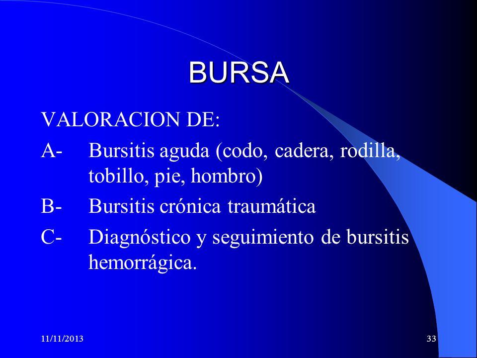 BURSAVALORACION DE: A- Bursitis aguda (codo, cadera, rodilla, tobillo, pie, hombro) B- Bursitis crónica traumática.
