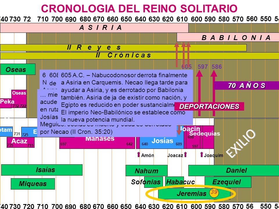 CRONOLOGIA DEL REINO SOLITARIO