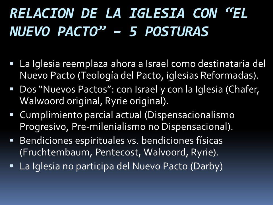 RELACION DE LA IGLESIA CON EL NUEVO PACTO – 5 POSTURAS
