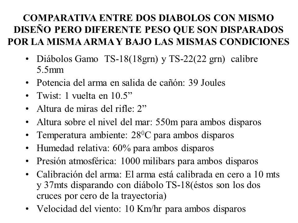 COMPARATIVA ENTRE DOS DIABOLOS CON MISMO