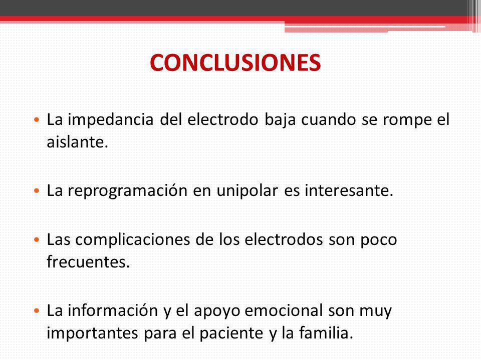CONCLUSIONES La impedancia del electrodo baja cuando se rompe el aislante. La reprogramación en unipolar es interesante.