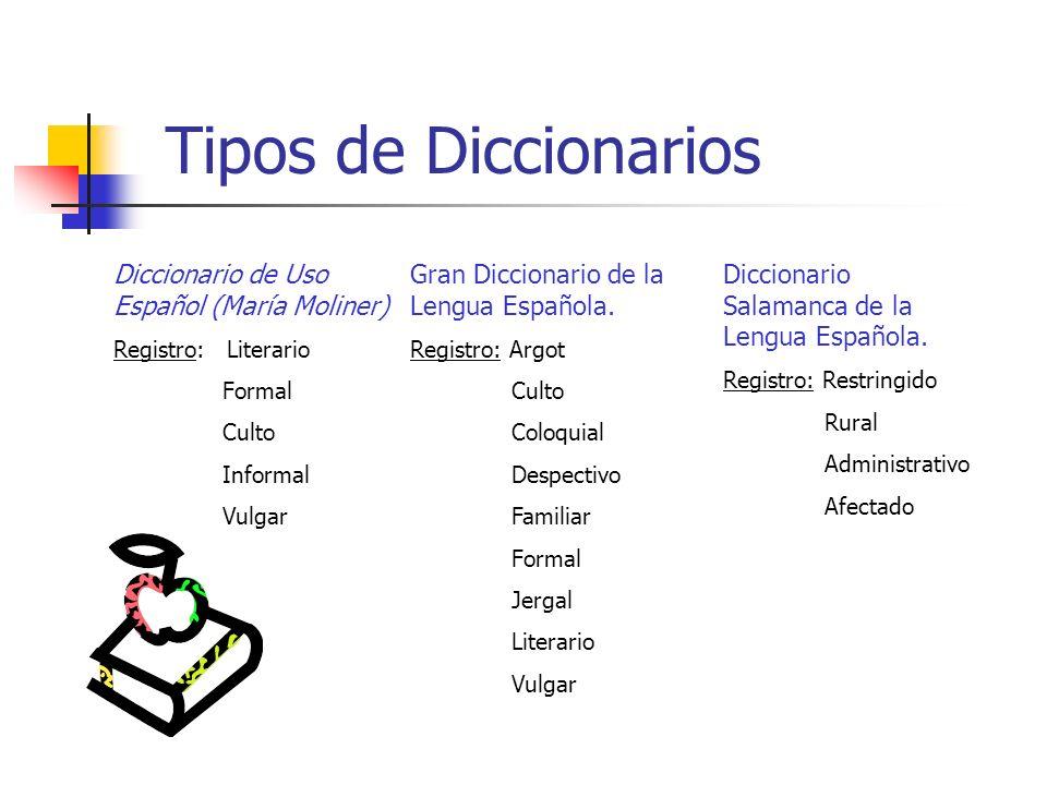 Tipos de Diccionarios Diccionario de Uso Español (María Moliner)