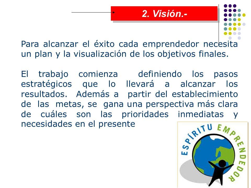 2. Visión.- Para alcanzar el éxito cada emprendedor necesita un plan y la visualización de los objetivos finales.