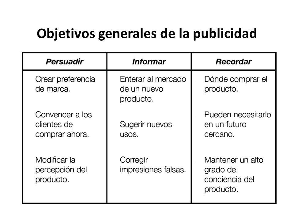 Objetivos generales de la publicidad