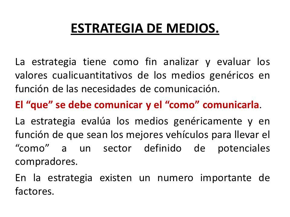 ESTRATEGIA DE MEDIOS.