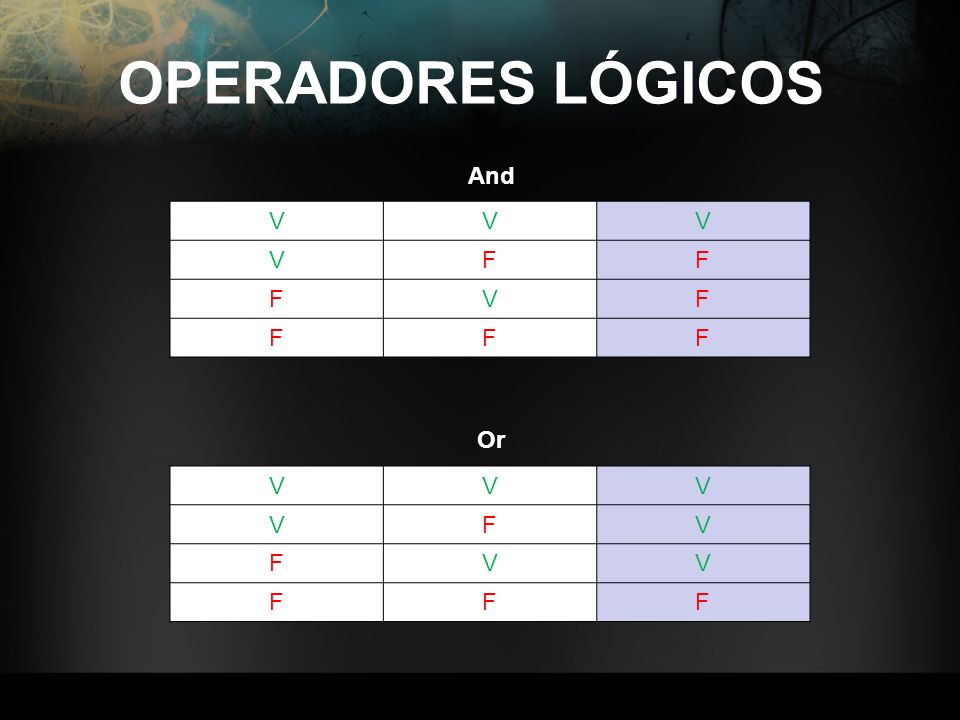 OPERADORES LÓGICOS And V F Or V F