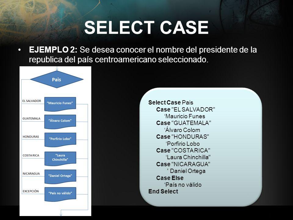 SELECT CASE EJEMPLO 2: Se desea conocer el nombre del presidente de la republica del país centroamericano seleccionado.