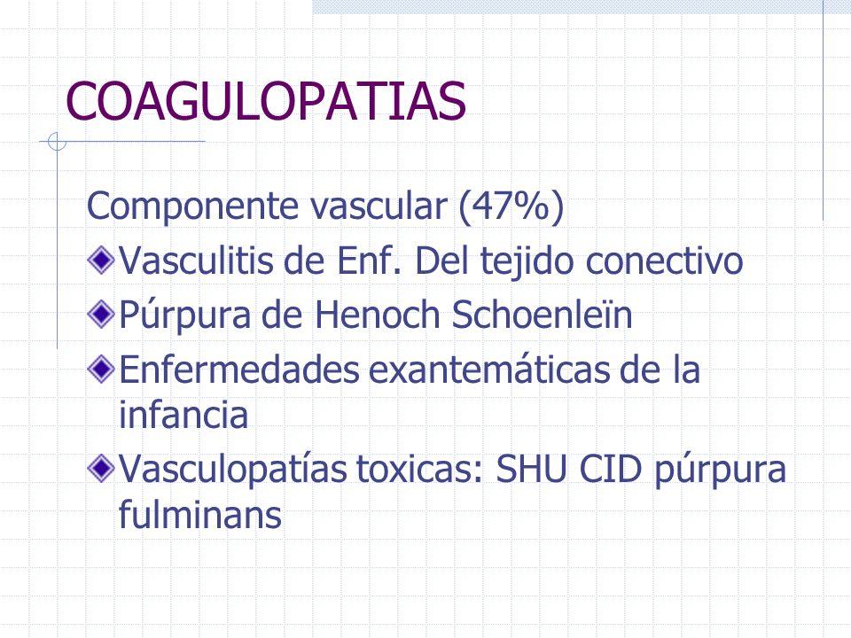 COAGULOPATIAS Componente vascular (47%)