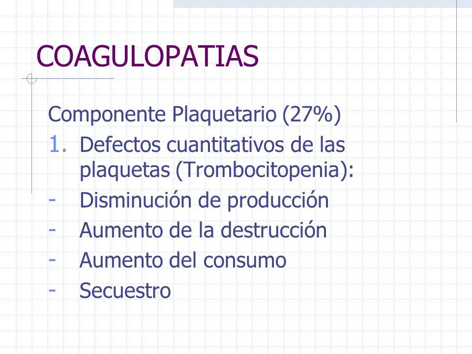 COAGULOPATIAS Componente Plaquetario (27%)