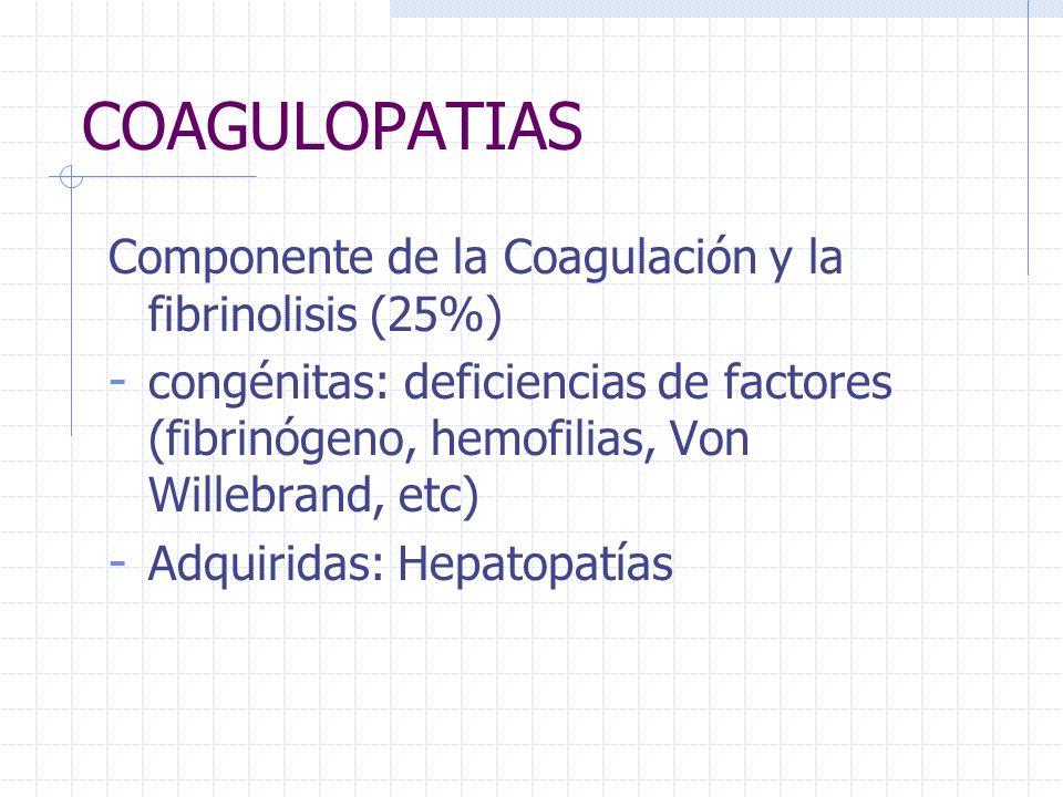 COAGULOPATIAS Componente de la Coagulación y la fibrinolisis (25%)
