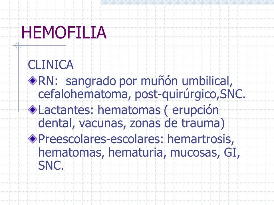 HEMOFILIACLINICA. RN: sangrado por muñón umbilical, cefalohematoma, post-quirúrgico,SNC.