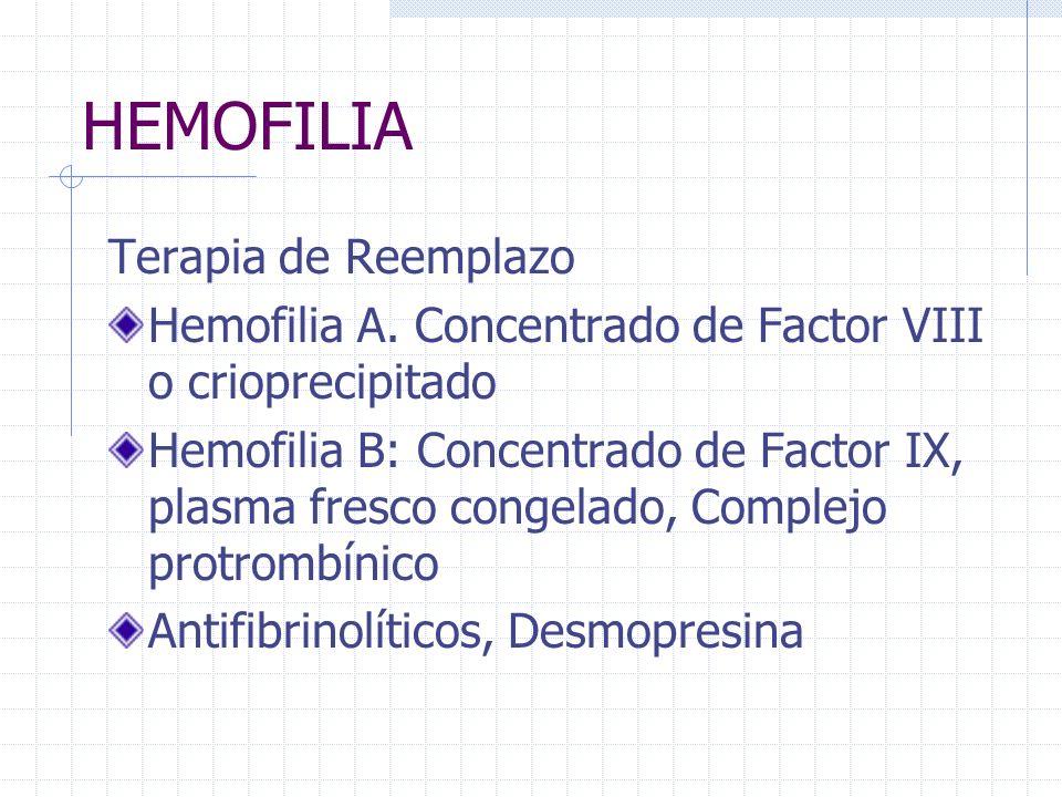 HEMOFILIA Terapia de Reemplazo