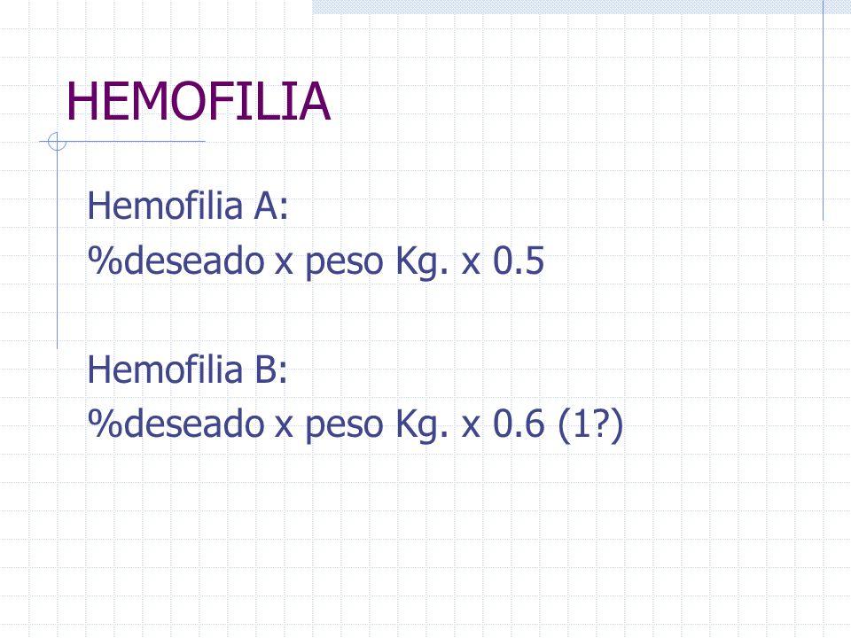 HEMOFILIA Hemofilia A: %deseado x peso Kg. x 0.5 Hemofilia B: