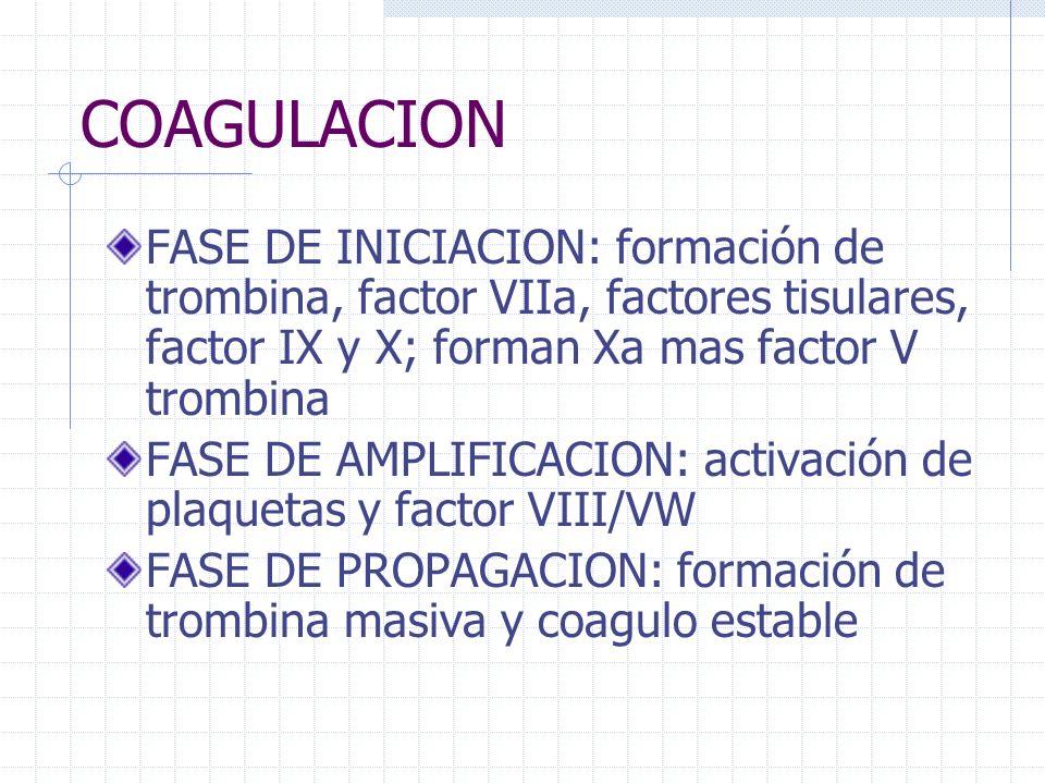 COAGULACIONFASE DE INICIACION: formación de trombina, factor VIIa, factores tisulares, factor IX y X; forman Xa mas factor V trombina.
