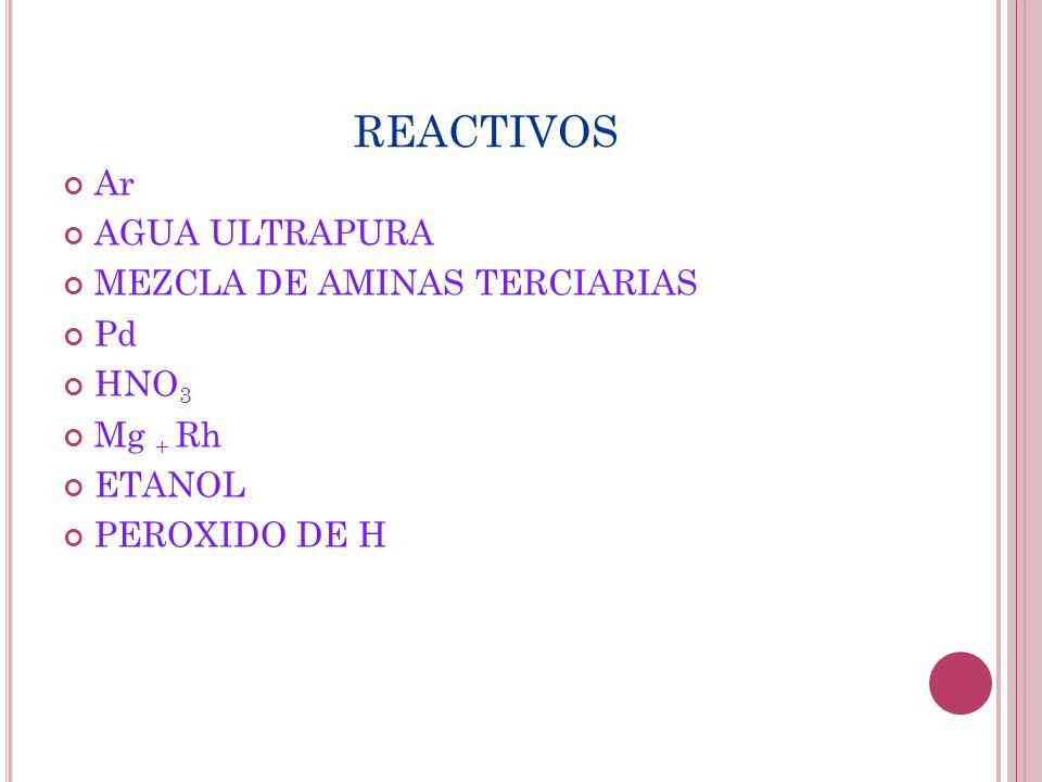 REACTIVOS Ar AGUA ULTRAPURA MEZCLA DE AMINAS TERCIARIAS Pd HNO3