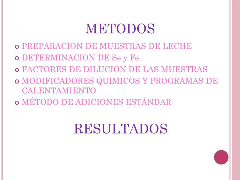 RESULTADOS METODOS PREPARACION DE MUESTRAS DE LECHE