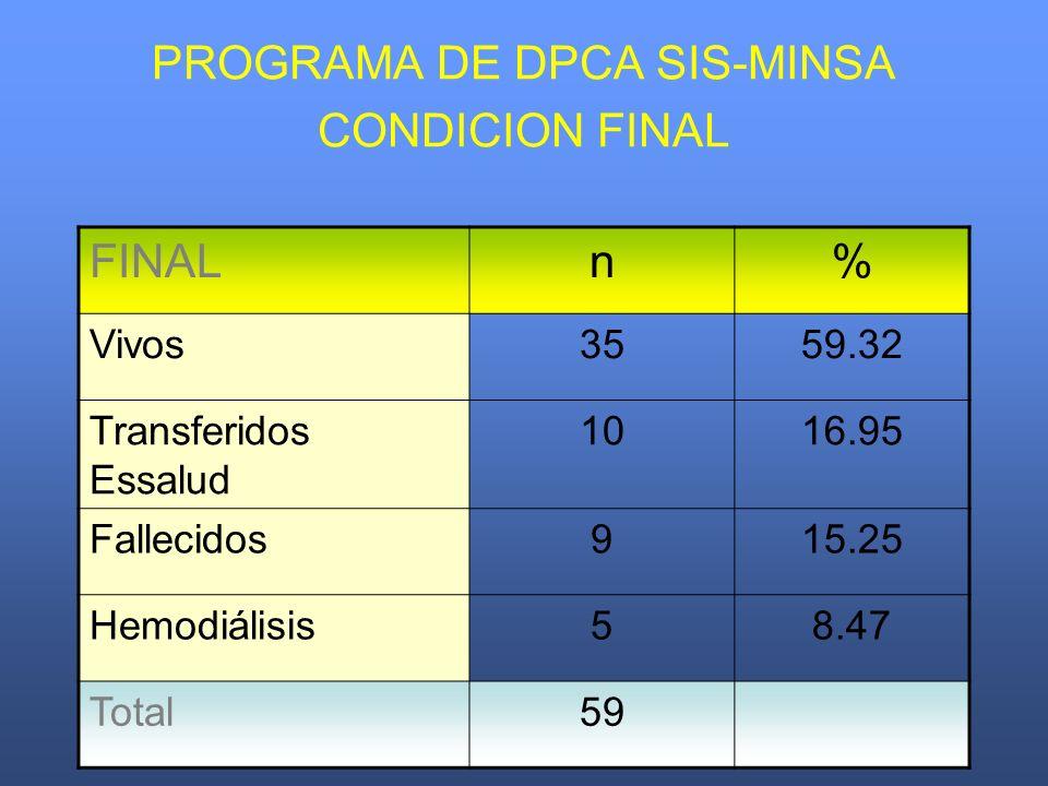 PROGRAMA DE DPCA SIS-MINSA CONDICION FINAL