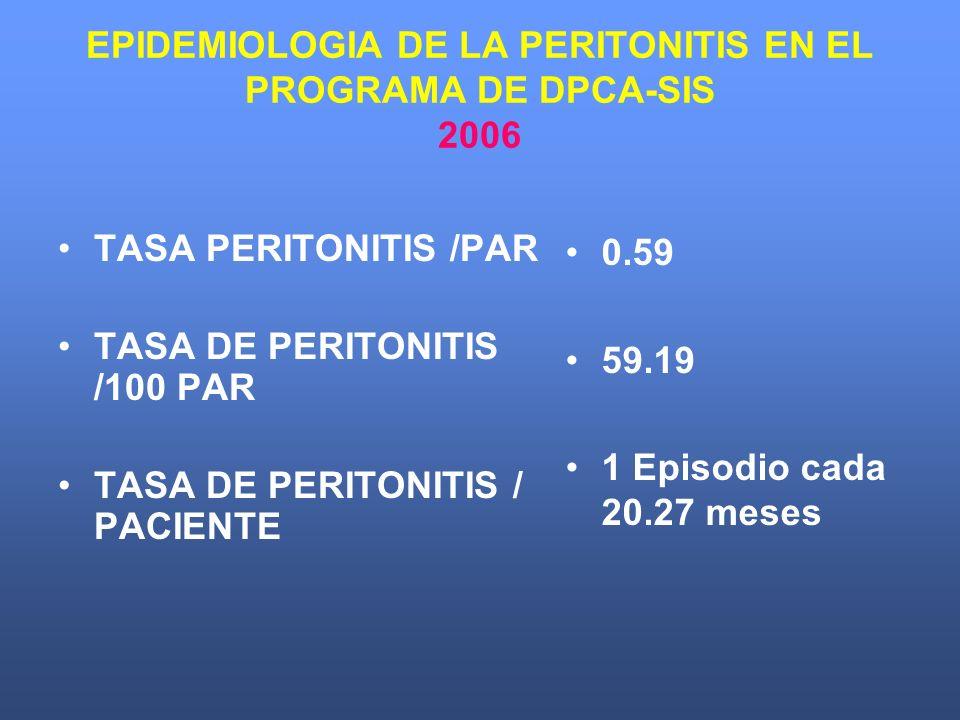 EPIDEMIOLOGIA DE LA PERITONITIS EN EL PROGRAMA DE DPCA-SIS 2006