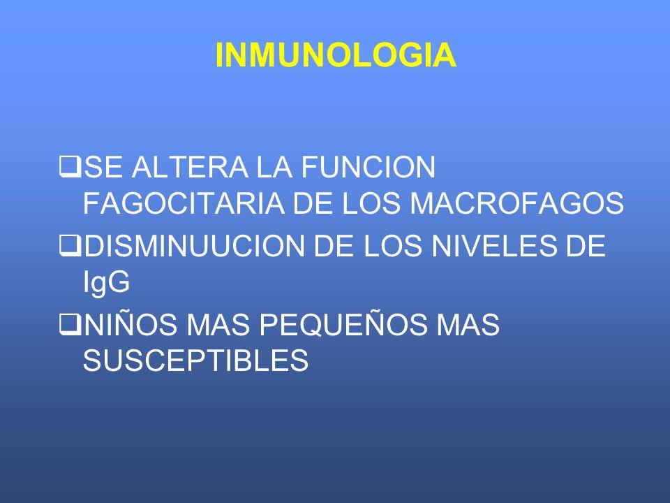 INMUNOLOGIA SE ALTERA LA FUNCION FAGOCITARIA DE LOS MACROFAGOS