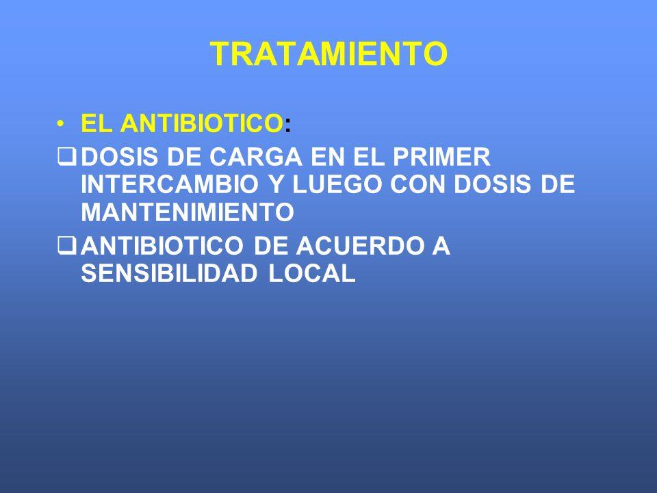 TRATAMIENTO EL ANTIBIOTICO: