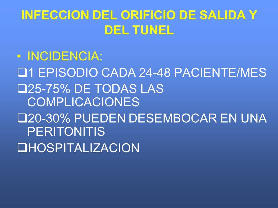 INFECCION DEL ORIFICIO DE SALIDA Y DEL TUNEL