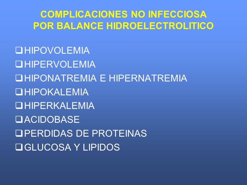 COMPLICACIONES NO INFECCIOSA POR BALANCE HIDROELECTROLITICO