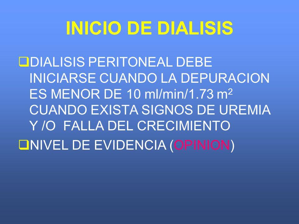 INICIO DE DIALISIS