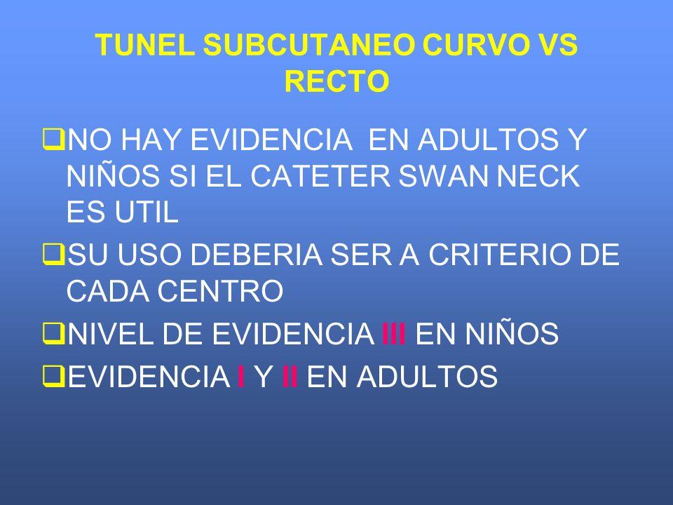 TUNEL SUBCUTANEO CURVO VS RECTO