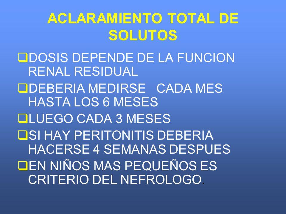ACLARAMIENTO TOTAL DE SOLUTOS