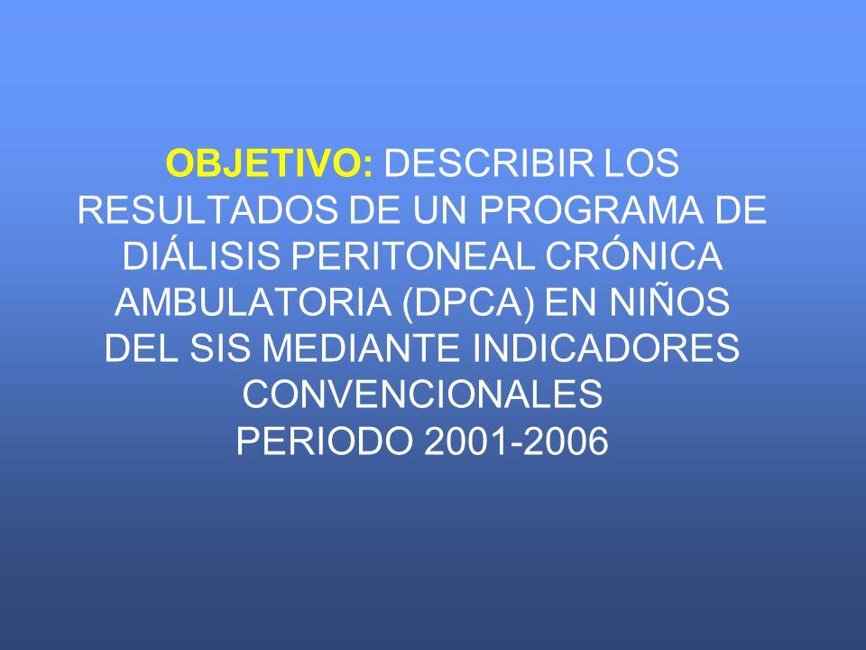 OBJETIVO: DESCRIBIR LOS RESULTADOS DE UN PROGRAMA DE DIÁLISIS PERITONEAL CRÓNICA AMBULATORIA (DPCA) EN NIÑOS DEL SIS MEDIANTE INDICADORES CONVENCIONALES PERIODO 2001-2006
