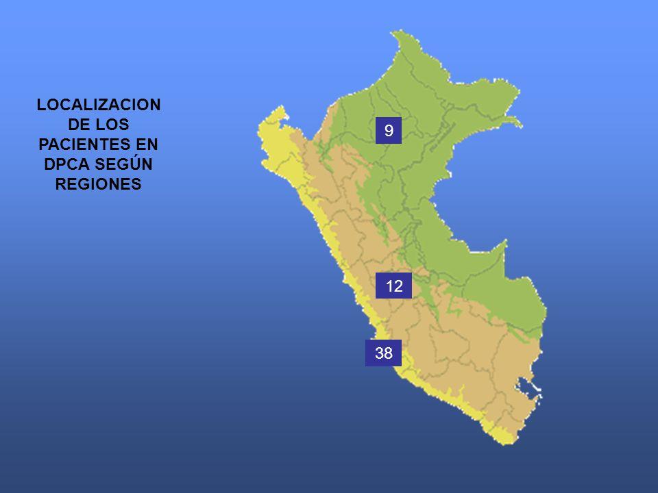 LOCALIZACION DE LOS PACIENTES EN DPCA SEGÚN REGIONES