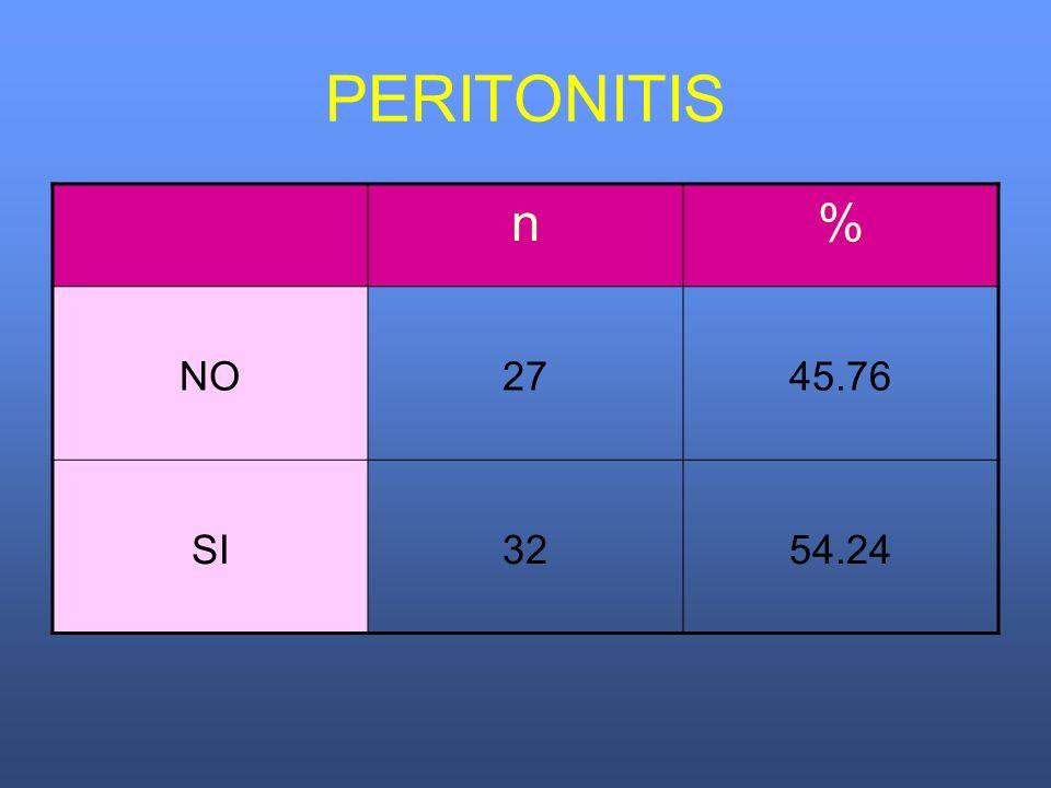 PERITONITIS n % NO 27 45.76 SI 32 54.24
