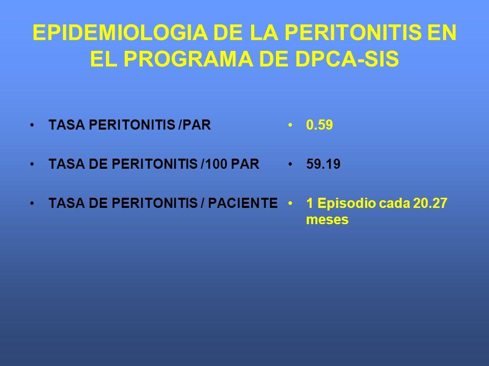 EPIDEMIOLOGIA DE LA PERITONITIS EN EL PROGRAMA DE DPCA-SIS