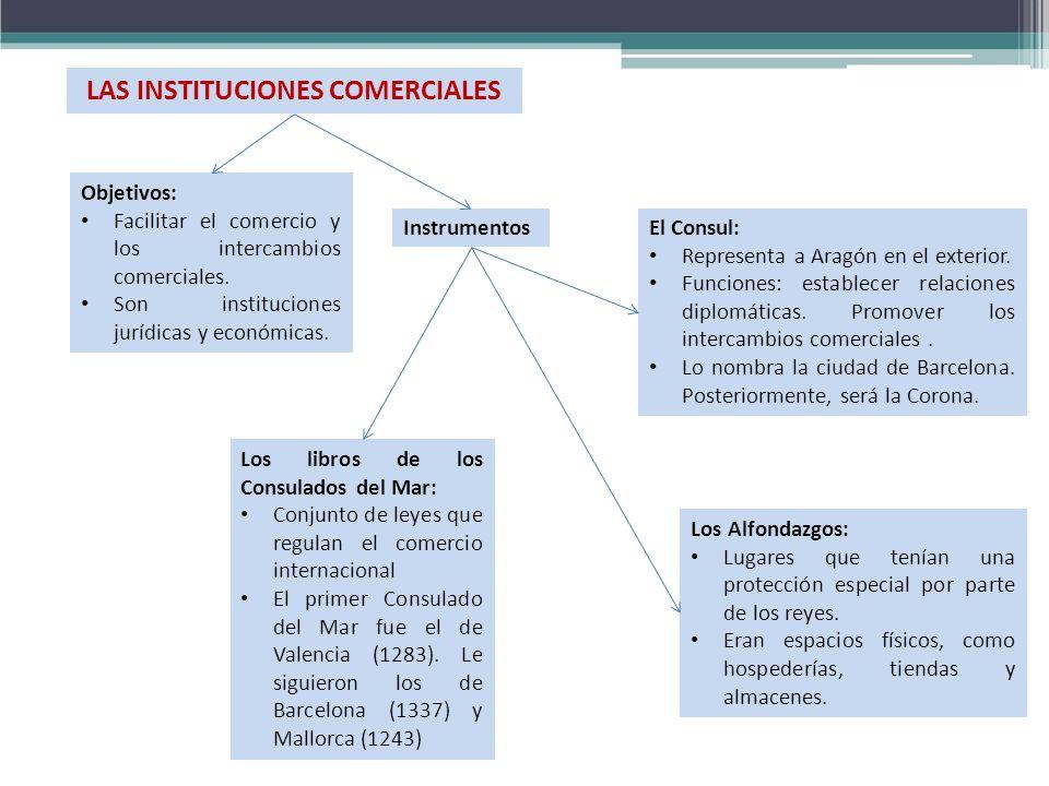Las instituciones comerciales