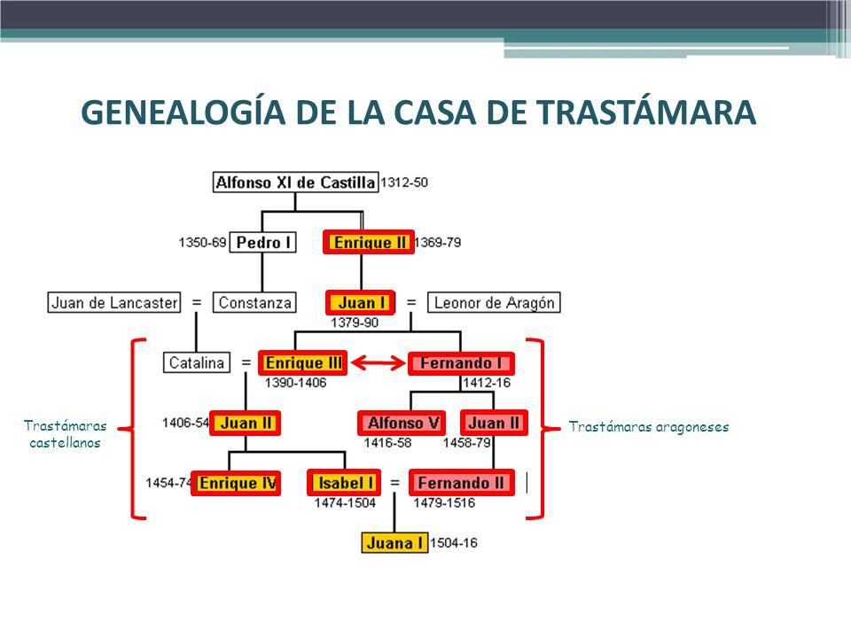 GENEALOGÍA DE LA CASA DE TRASTÁMARA