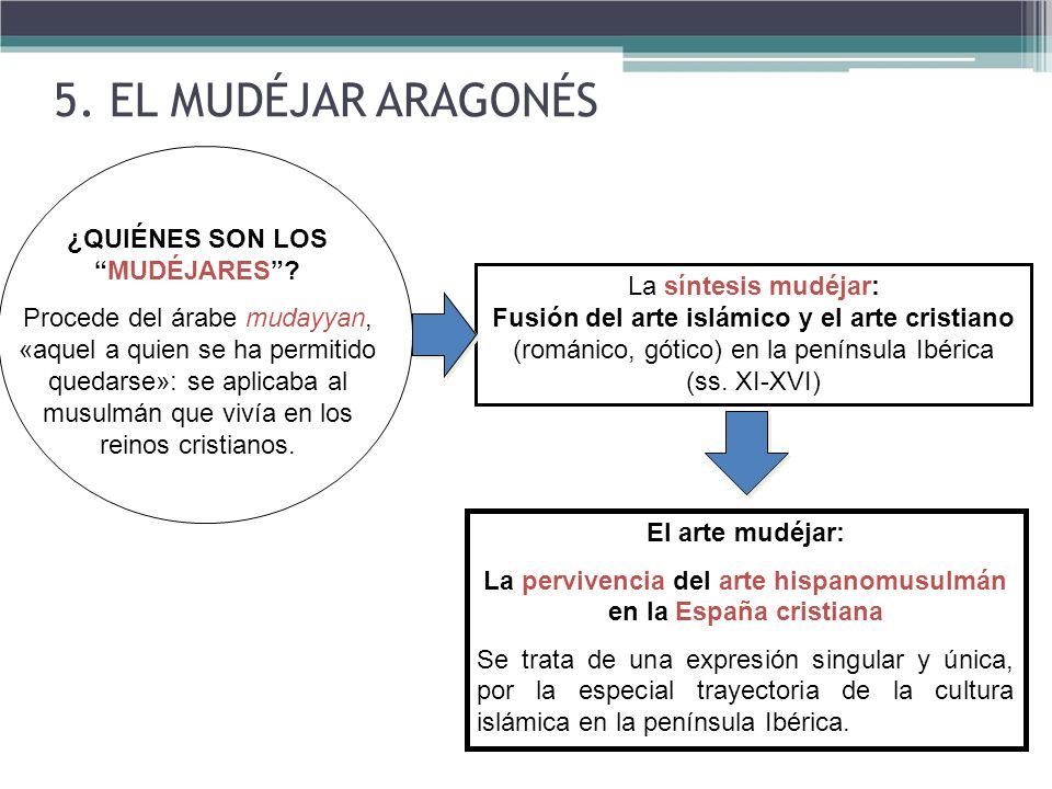 5. EL MUDÉJAR ARAGONÉS ¿QUIÉNES SON LOS MUDÉJARES