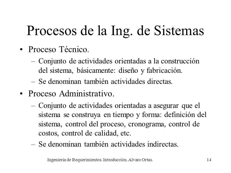 Procesos de la Ing. de Sistemas