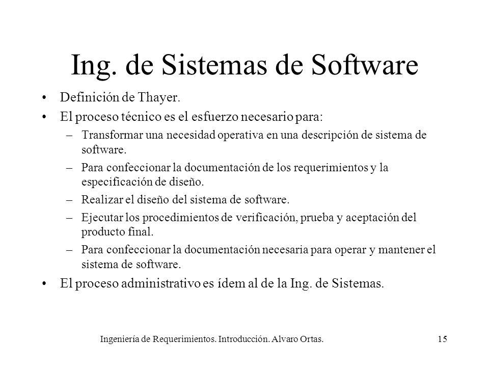 Ing. de Sistemas de Software